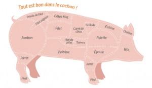 coupe-cochon